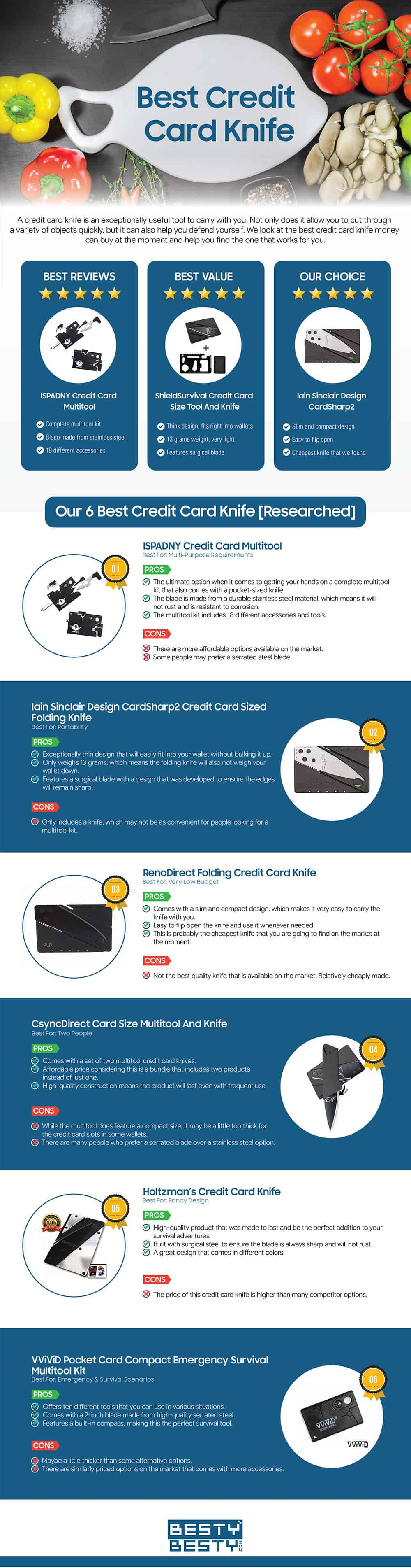 Best Credit Card Knife infographic by bestybesty.com