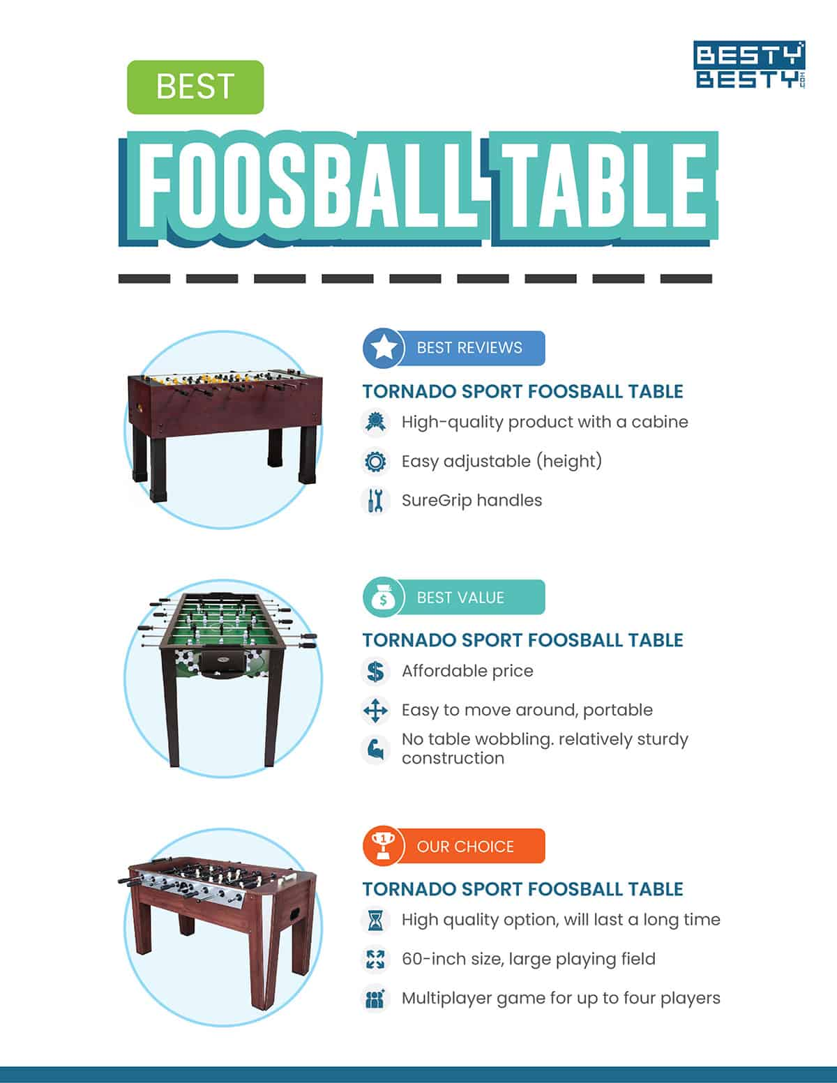 Best Foosball Table infographic by bestybesty.com