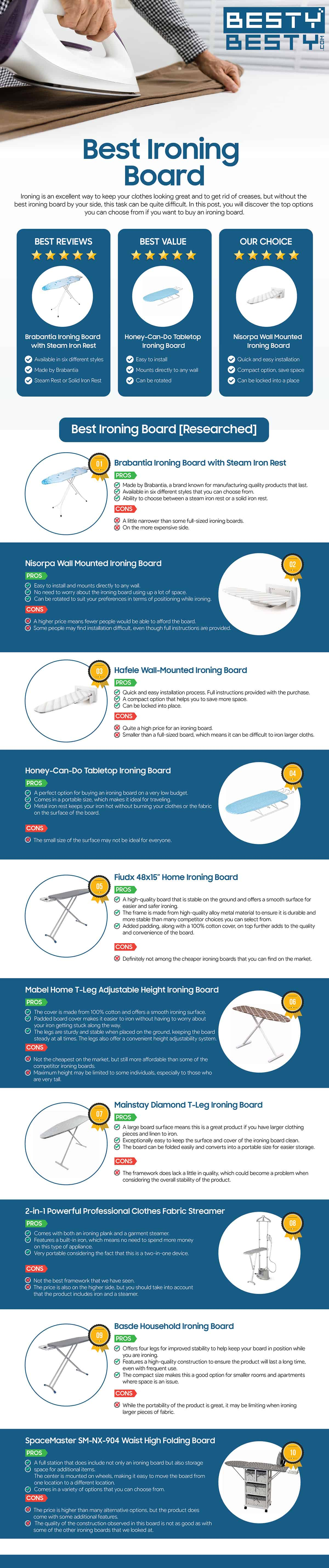 Best Ironing Board infographic by bestybesty.com
