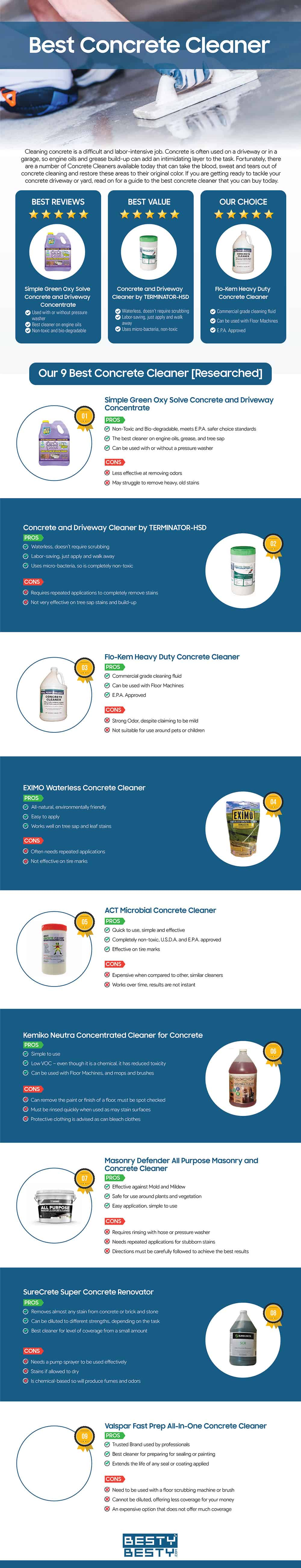 Best Concrete Cleaner infographic by bestybesty.com