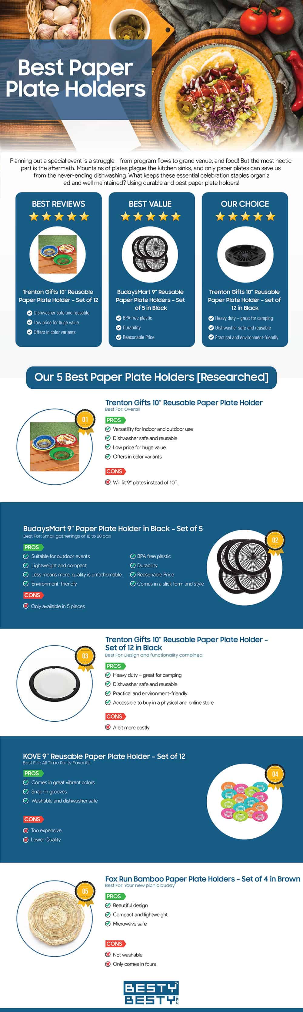 Best Paper Plate Holders infographic by bestybesty.com